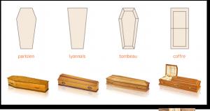 formes de cercueil, pompes funebres Girot, funeris Marne, funeris Aube